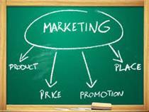 ابزار آمیخته بازاریابی ( ۴p بازاریابی) چیست؟