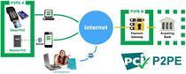استاندارد رمزگذاری نقطه به نقطه (P2PE) چیست؟